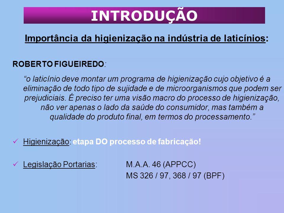 INTRODUÇÃO Importância da higienização na indústria de laticínios: ROBERTO FIGUEIREDO: o laticínio deve montar um programa de higienização cujo objeti
