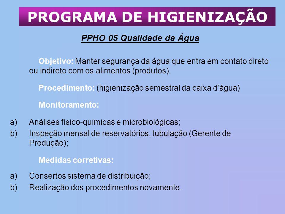 PPHO 05 Qualidade da Água Objetivo: Manter segurança da água que entra em contato direto ou indireto com os alimentos (produtos). Procedimento: (higie