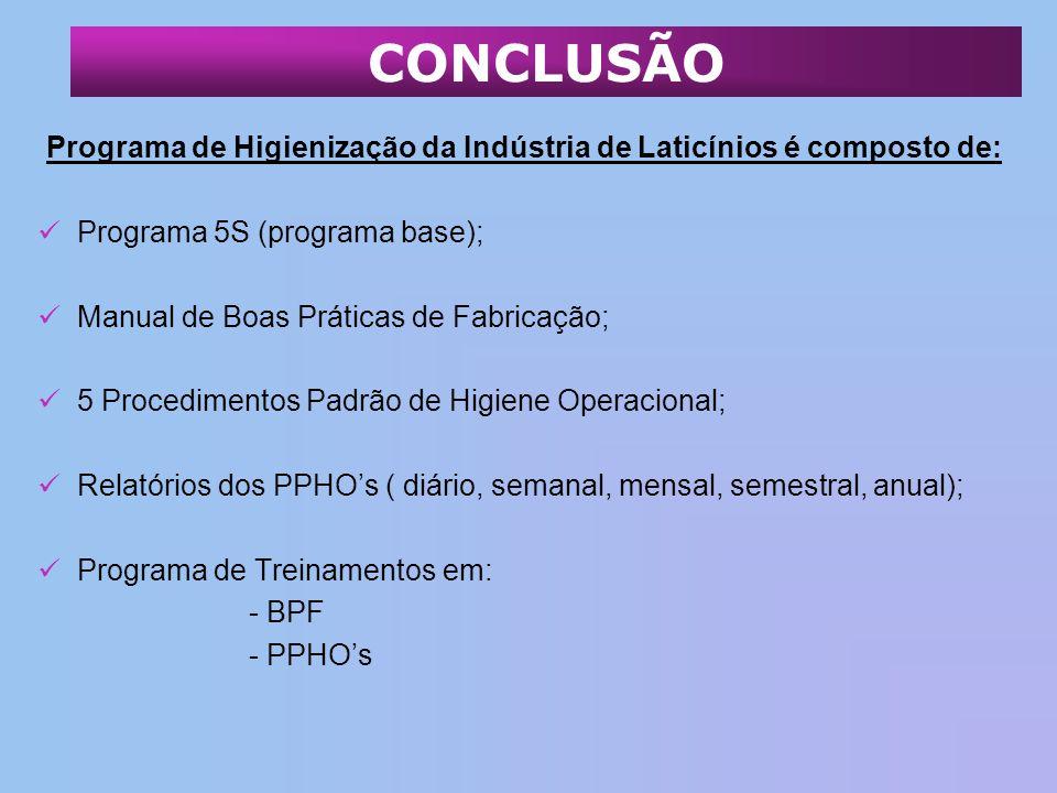 Programa de Higienização da Indústria de Laticínios é composto de: Programa 5S (programa base); Manual de Boas Práticas de Fabricação; 5 Procedimentos