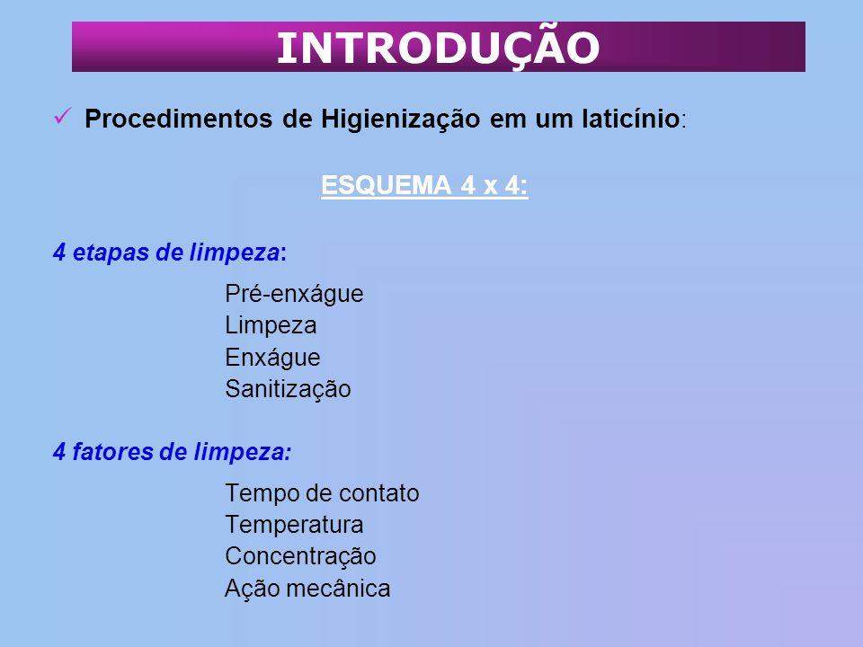 Procedimentos de Higienização em um laticínio : ESQUEMA 4 x 4: 4 etapas de limpeza: Pré-enxágue Limpeza Enxágue Sanitização 4 fatores de limpeza: Temp