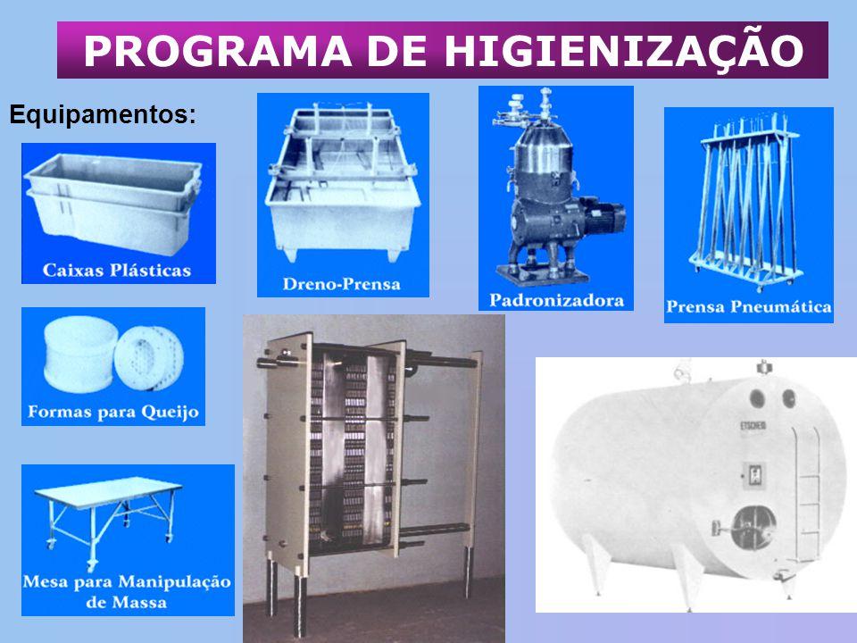 Tipos de detergentes e sanitizantes: Detergentes alcalinos, neutro Sanitizantes a base de cloro, ácidos e iodo Tabela de Substâncias Químicas Aprovadas: Apresenta: Todas as substâncias químicas utilizadas na indústria: detergentes, sanitizantes, aditivos, reagentes, outras soluções; Informações: NomeUso Diluição FabricanteConcentração PROGRAMA DE HIGIENIZAÇÃO 2o Passo: Definir produtos de acordo com a necessidade