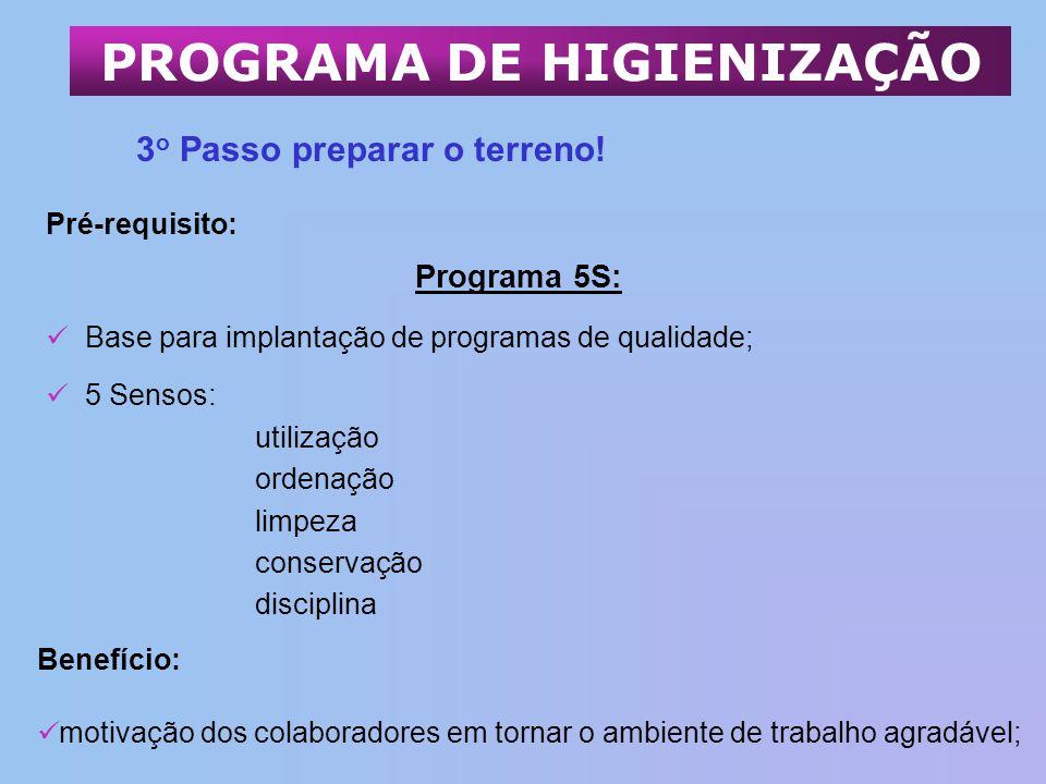 Pré-requisito: Programa 5S: Base para implantação de programas de qualidade; 5 Sensos: utilização ordenação limpeza conservação disciplina PROGRAMA DE