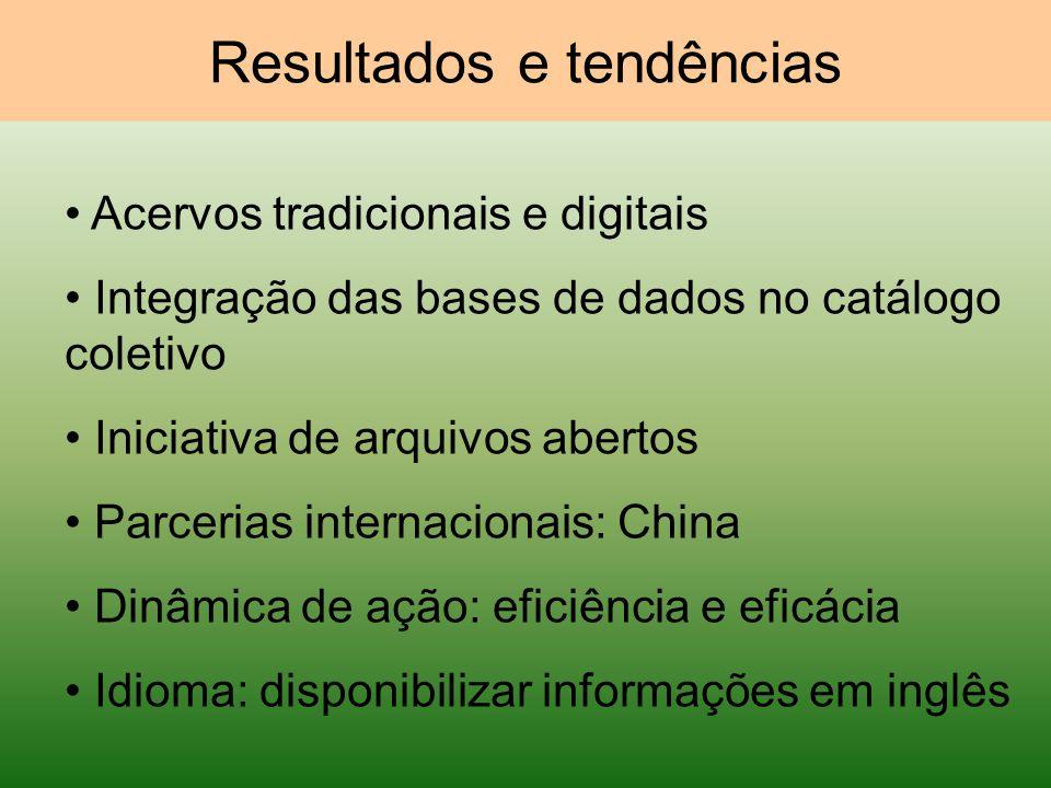 Resultados e tendências Acervos tradicionais e digitais Integração das bases de dados no catálogo coletivo Iniciativa de arquivos abertos Parcerias in