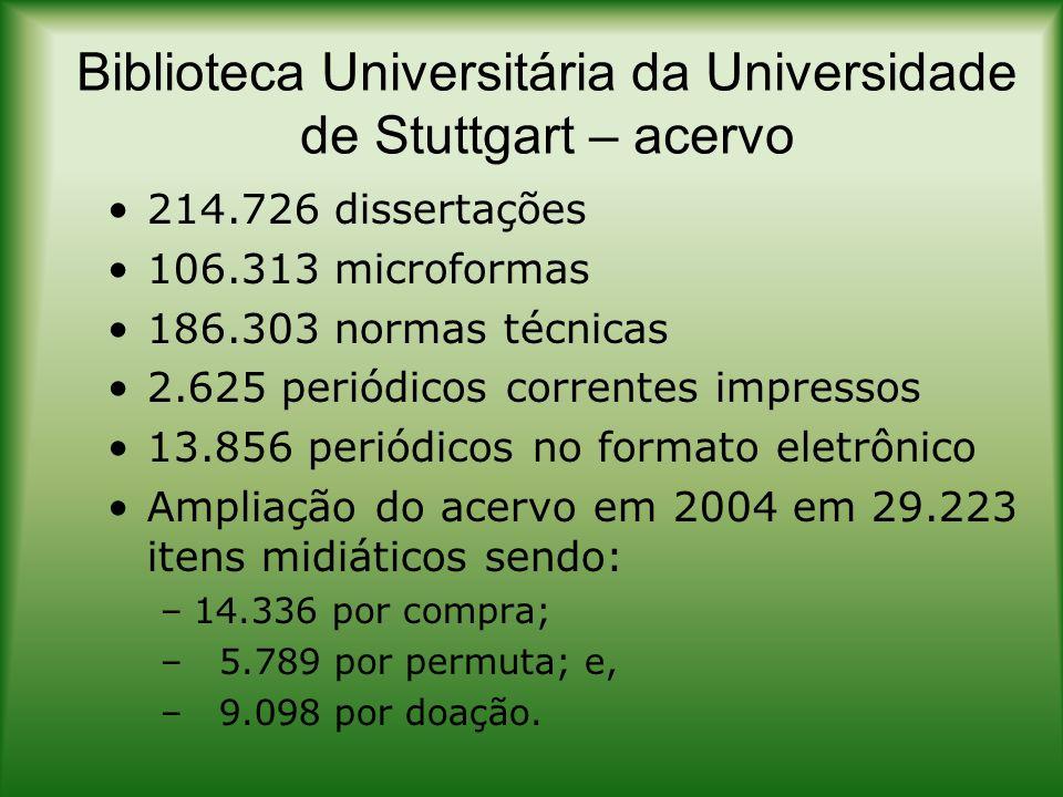 Biblioteca Universitária da Universidade de Stuttgart – usuários Usuários em 2004: 24.027 usuários ativos 699.869 empréstimos 327.673 renovações 98.317 reservas