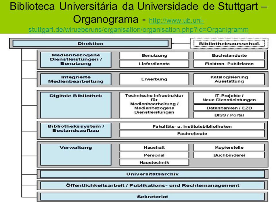 Biblioteca Universitária da Universidade de Stuttgart – Organograma - http://www.ub.uni- stuttgart.de/wirueberuns/organisation/organisation.php?id=Org