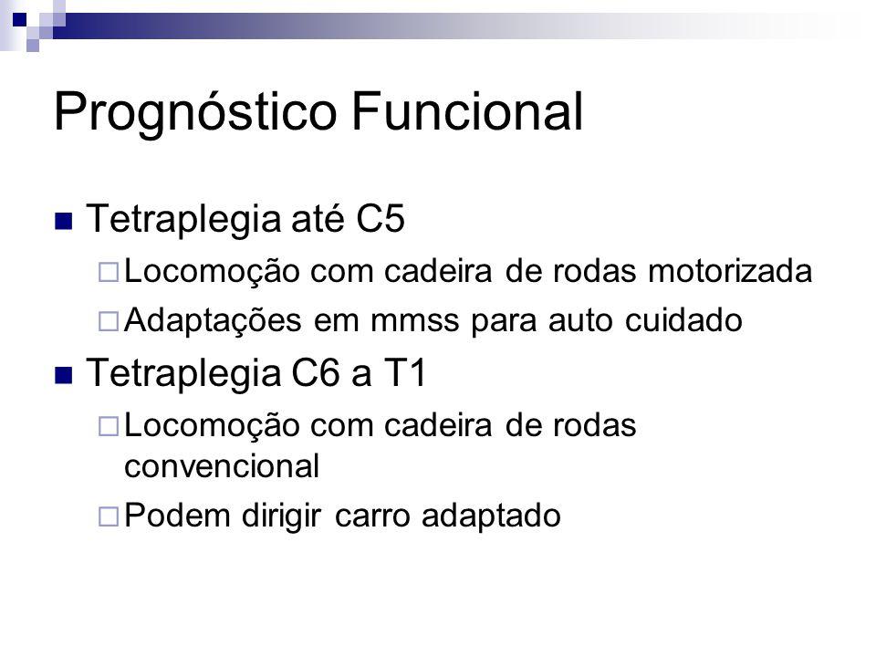 Prognóstico Funcional Tetraplegia até C5 Locomoção com cadeira de rodas motorizada Adaptações em mmss para auto cuidado Tetraplegia C6 a T1 Locomoção com cadeira de rodas convencional Podem dirigir carro adaptado