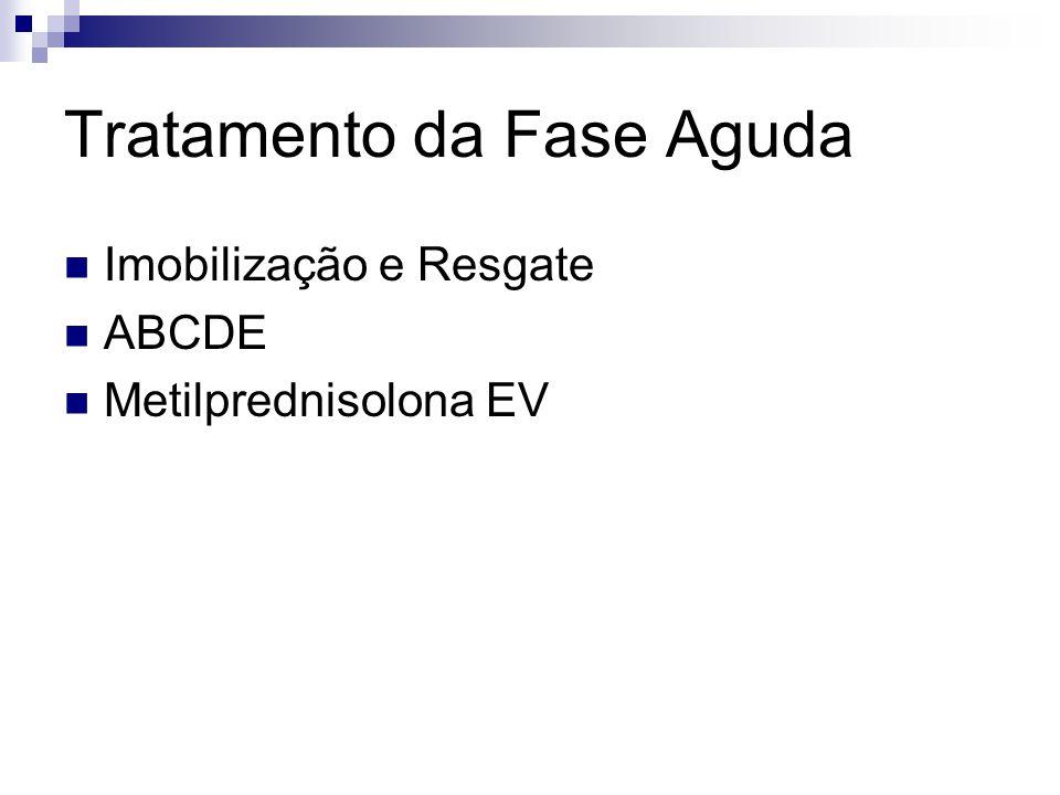 Tratamento da Fase Aguda Imobilização e Resgate ABCDE Metilprednisolona EV