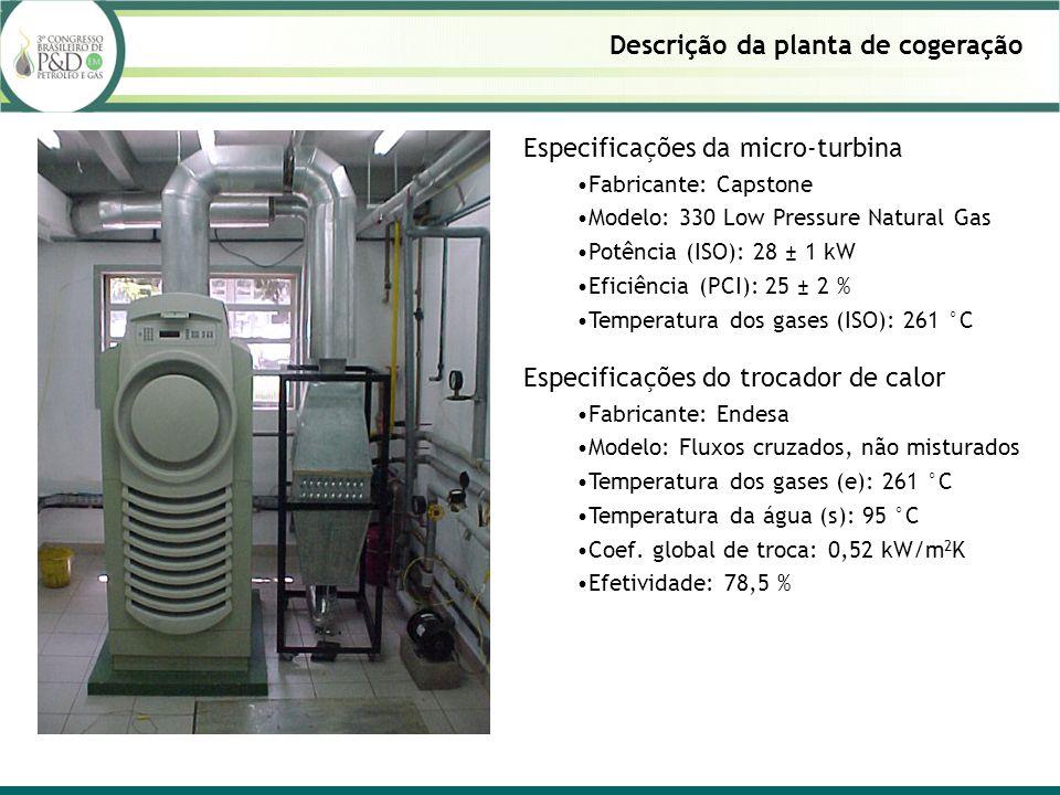Especificações da micro-turbina Fabricante: Capstone Modelo: 330 Low Pressure Natural Gas Potência (ISO): 28 ± 1 kW Eficiência (PCI): 25 ± 2 % Temperatura dos gases (ISO): 261 °C Especificações do trocador de calor Fabricante: Endesa Modelo: Fluxos cruzados, não misturados Temperatura dos gases (e): 261 °C Temperatura da água (s): 95 °C Coef.