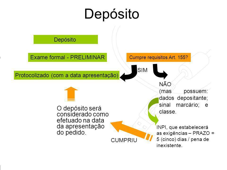 Depósito O depósito será considerado como efetuado na data da apresentação do pedido. Exame formal - PRELIMINAR Depósito Protocolizado (com a data apr