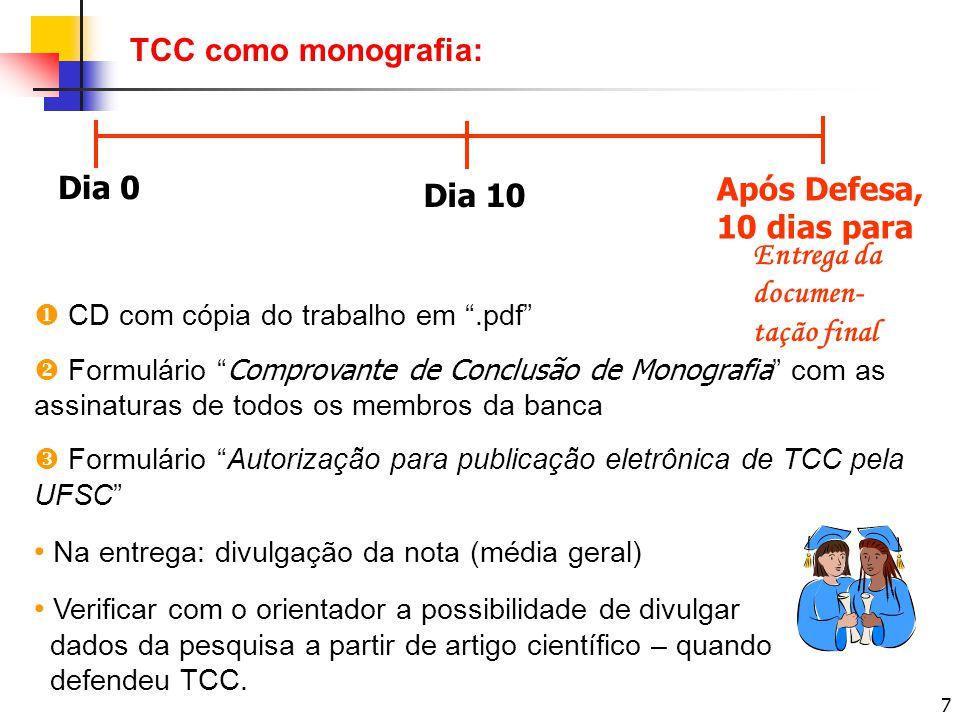 7 Dia 0 Dia 10 CD com cópia do trabalho em.pdf Formulário Comprovante de Conclusão de Monografia com as assinaturas de todos os membros da banca Formu