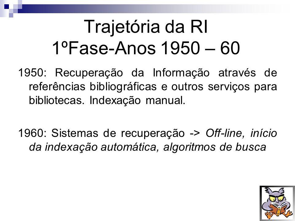 Trajetória da RI 1ºFase-Anos 1950 – 60 1950: Recuperação da Informação através de referências bibliográficas e outros serviços para bibliotecas. Index