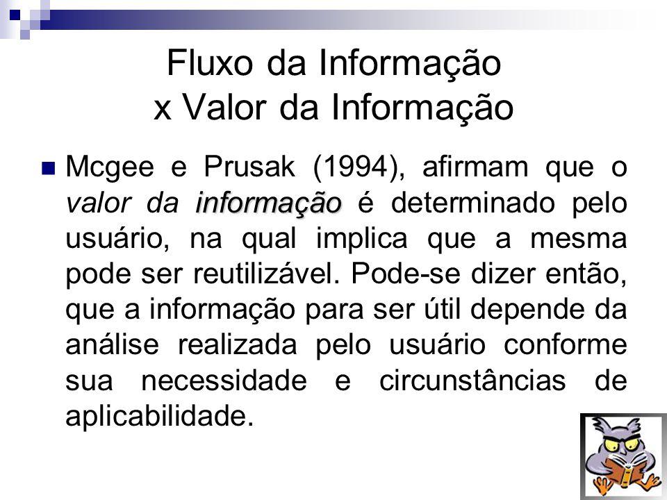 Fluxo da Informação x Valor da Informação informação Mcgee e Prusak (1994), afirmam que o valor da informação é determinado pelo usuário, na qual impl