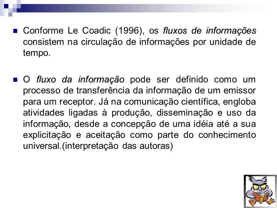 fluxos de informações Conforme Le Coadic (1996), os fluxos de informações consistem na circulação de informações por unidade de tempo. fluxo da inform
