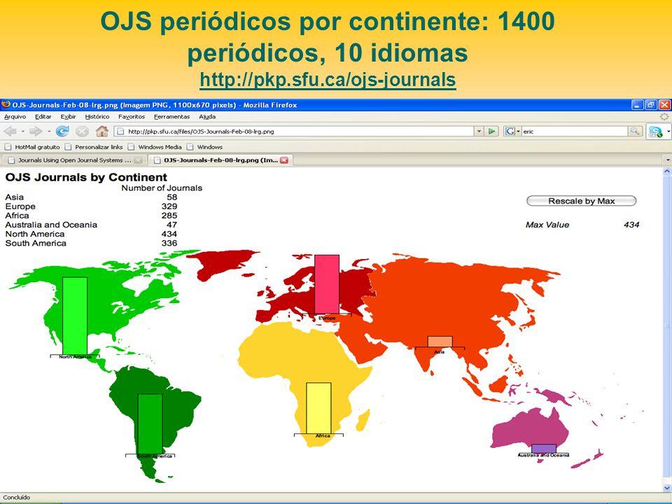 OJS periódicos por continente: 1400 periódicos, 10 idiomas http://pkp.sfu.ca/ojs-journals http://pkp.sfu.ca/ojs-journals