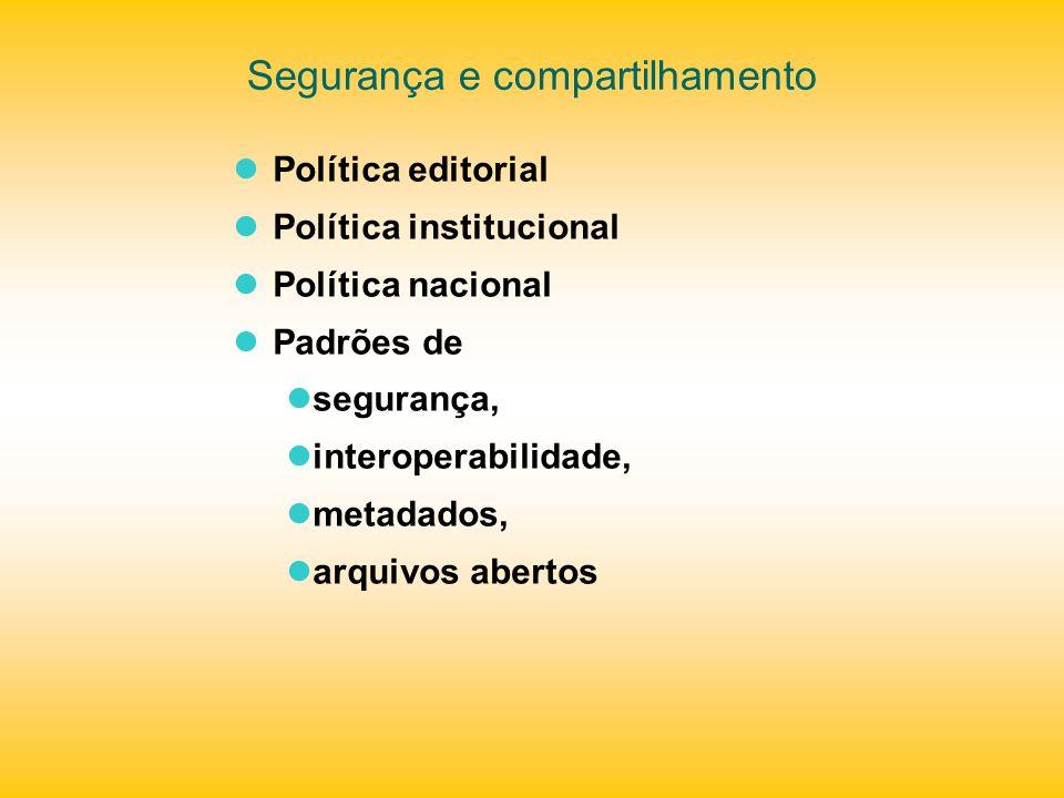 Segurança e compartilhamento Política editorial Política institucional Política nacional Padrões de segurança, interoperabilidade, metadados, arquivos