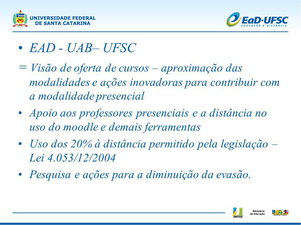 EAD - UAB– UFSC = Visão de oferta de cursos – aproximação das modalidades e ações inovadoras para contribuir com a modalidade presencial Apoio aos pro