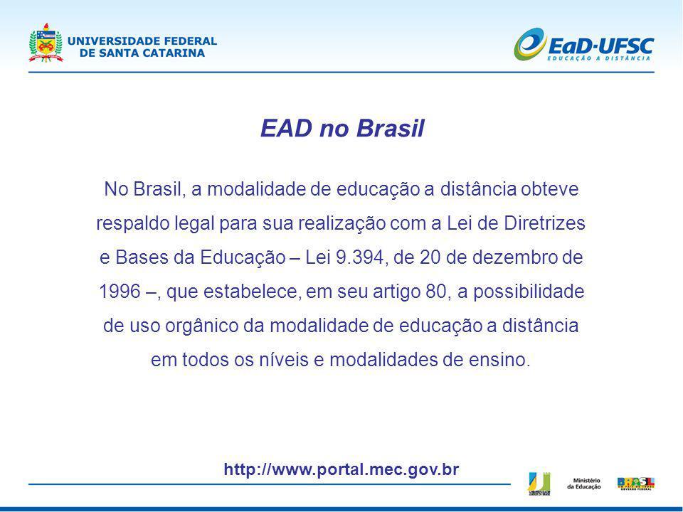 Cenário da EaD- UFSC no Brasil