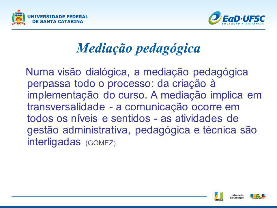 Mediação pedagógica Numa visão dialógica, a mediação pedagógica perpassa todo o processo: da criação à implementação do curso. A mediação implica em t