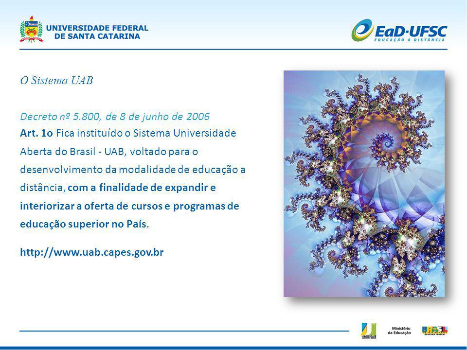 O Sistema UAB Decreto nº 5.800, de 8 de junho de 2006 Art. 1o Fica instituído o Sistema Universidade Aberta do Brasil - UAB, voltado para o desenvolvi