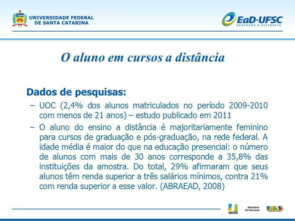 O aluno em cursos a distância Dados de pesquisas: –UOC (2,4% dos alunos matriculados no período 2009-2010 com menos de 21 anos) – estudo publicado em