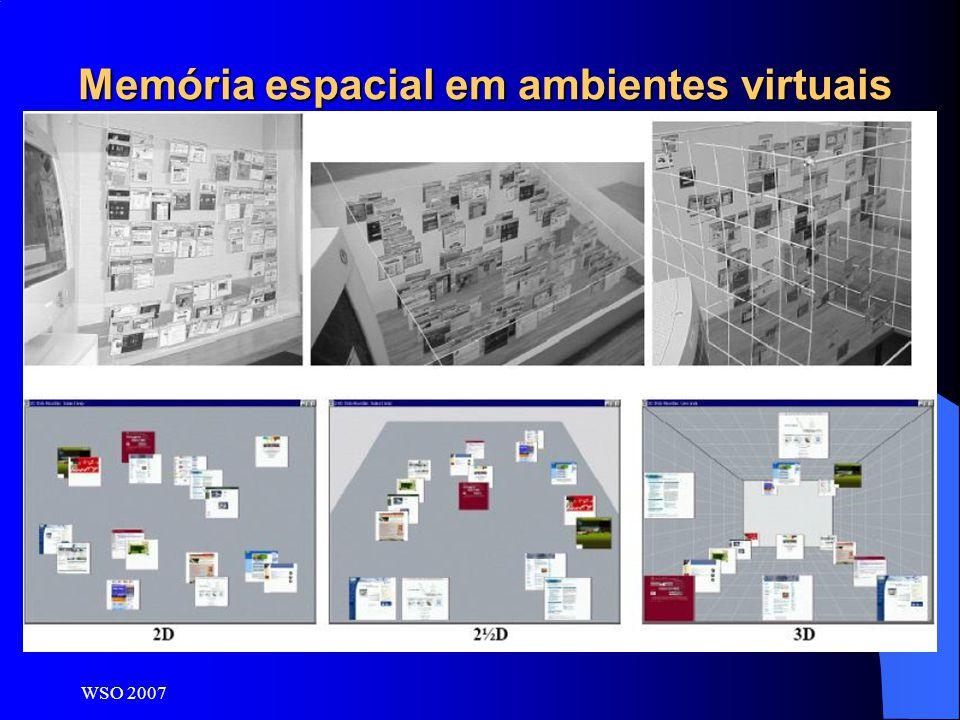 WSO 2007 Memória espacial em ambientes virtuais
