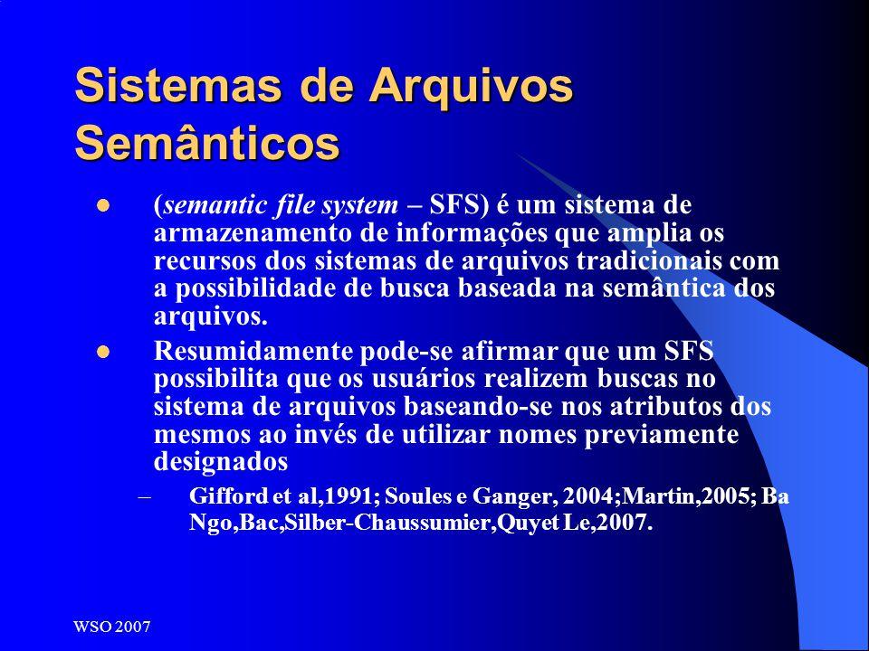 WSO 2007 Sistemas de Arquivos Semânticos (semantic file system – SFS) é um sistema de armazenamento de informações que amplia os recursos dos sistemas