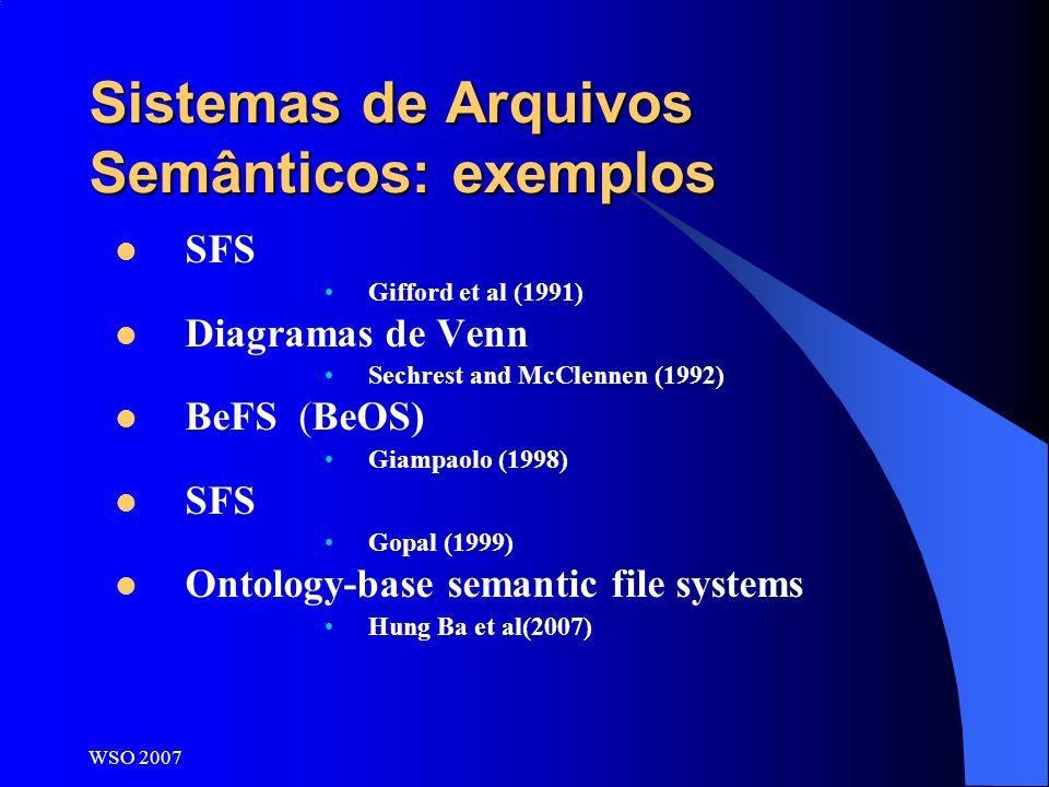 WSO 2007 Sistemas de Arquivos Semânticos: exemplos SFS Gifford et al (1991) Diagramas de Venn Sechrest and McClennen (1992) BeFS (BeOS) Giampaolo (199