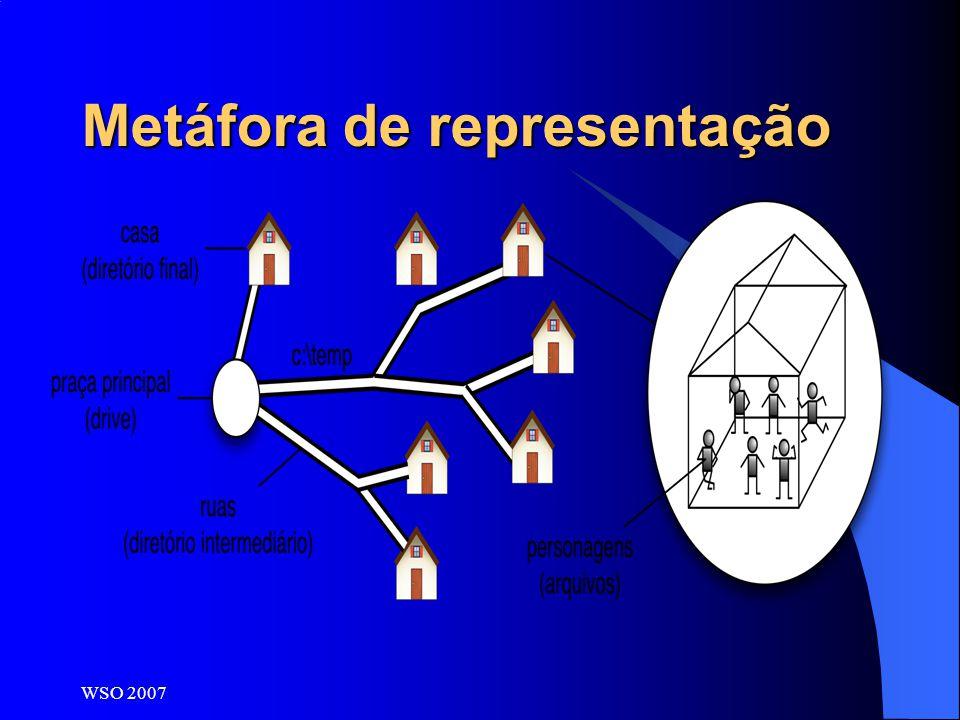 WSO 2007 Metáfora de representação