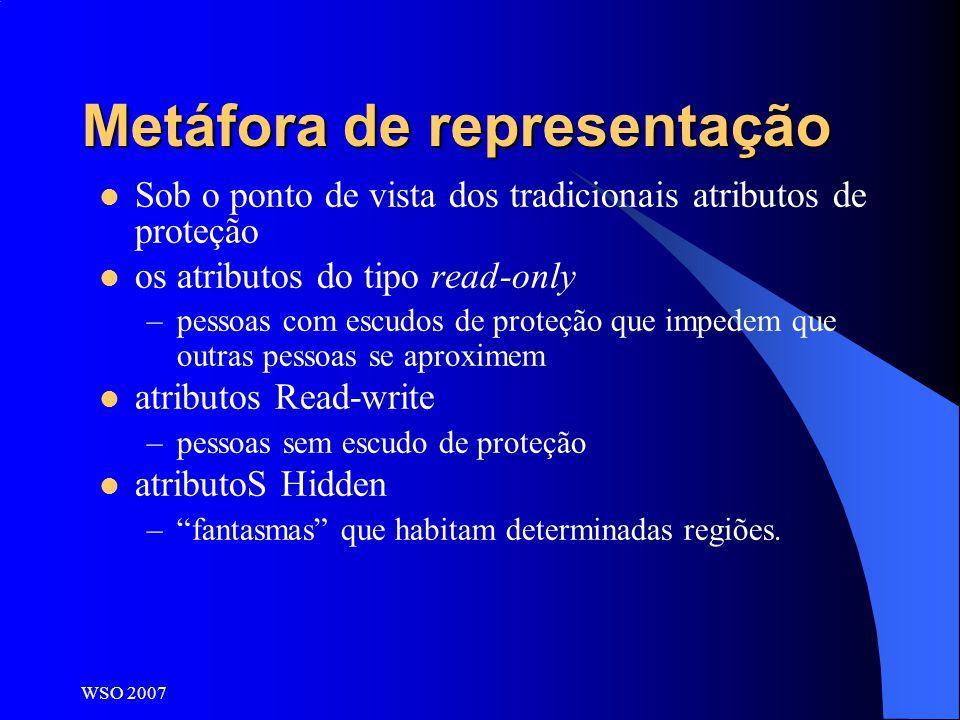 WSO 2007 Metáfora de representação Sob o ponto de vista dos tradicionais atributos de proteção os atributos do tipo read-only –pessoas com escudos de