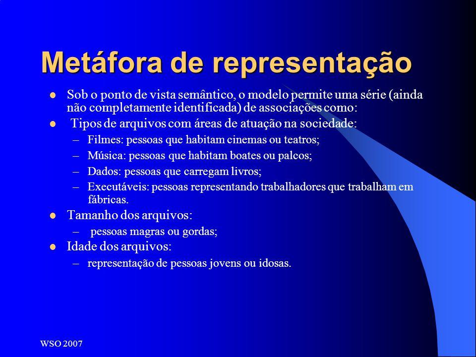 WSO 2007 Metáfora de representação Sob o ponto de vista semântico, o modelo permite uma série (ainda não completamente identificada) de associações co