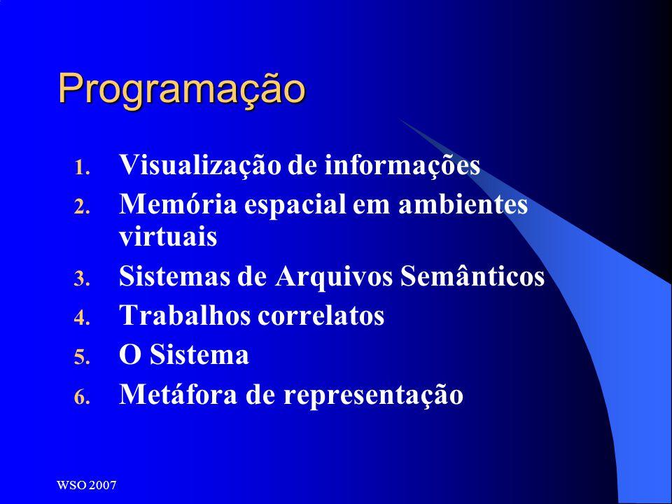 WSO 2007 Programação 1. Visualização de informações 2. Memória espacial em ambientes virtuais 3. Sistemas de Arquivos Semânticos 4. Trabalhos correlat