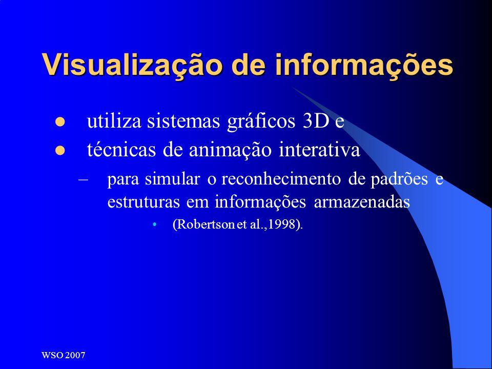 WSO 2007 Visualização de informações utiliza sistemas gráficos 3D e técnicas de animação interativa –para simular o reconhecimento de padrões e estrut