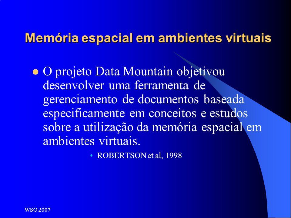 Memória espacial em ambientes virtuais O projeto Data Mountain objetivou desenvolver uma ferramenta de gerenciamento de documentos baseada especificam