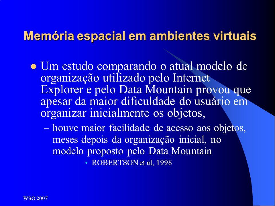 WSO 2007 Memória espacial em ambientes virtuais Um estudo comparando o atual modelo de organização utilizado pelo Internet Explorer e pelo Data Mounta