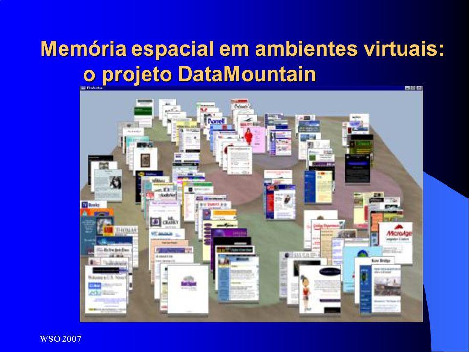 WSO 2007 Memória espacial em ambientes virtuais: o projeto DataMountain