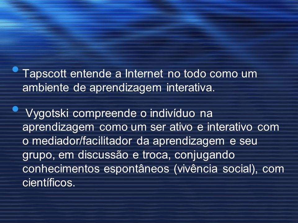 Tapscott entende a Internet no todo como um ambiente de aprendizagem interativa. Vygotski compreende o indivíduo na aprendizagem como um ser ativo e i