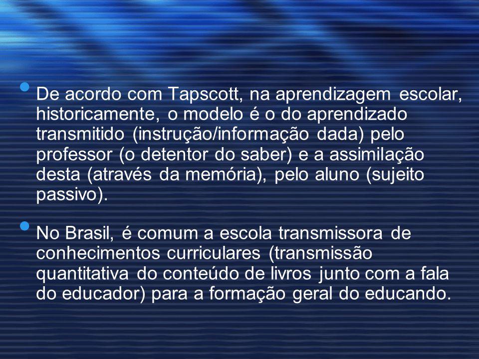De acordo com Tapscott, na aprendizagem escolar, historicamente, o modelo é o do aprendizado transmitido (instrução/informação dada) pelo professor (o