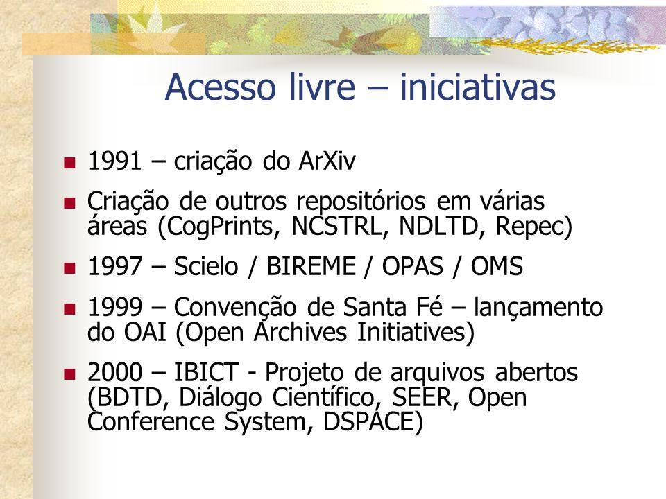 Acesso livre – iniciativas 1991 – criação do ArXiv Criação de outros repositórios em várias áreas (CogPrints, NCSTRL, NDLTD, Repec) 1997 – Scielo / BI