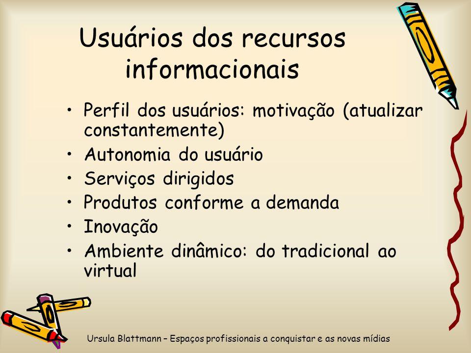 Ursula Blattmann – Espaços profissionais a conquistar e as novas mídias Usuários dos recursos informacionais Perfil dos usuários: motivação (atualizar