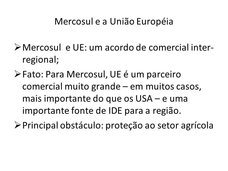 Mercosul e a ALCA Objetivo da ALCA: zona de livre comércio hemisférica em 2005 (negoc.