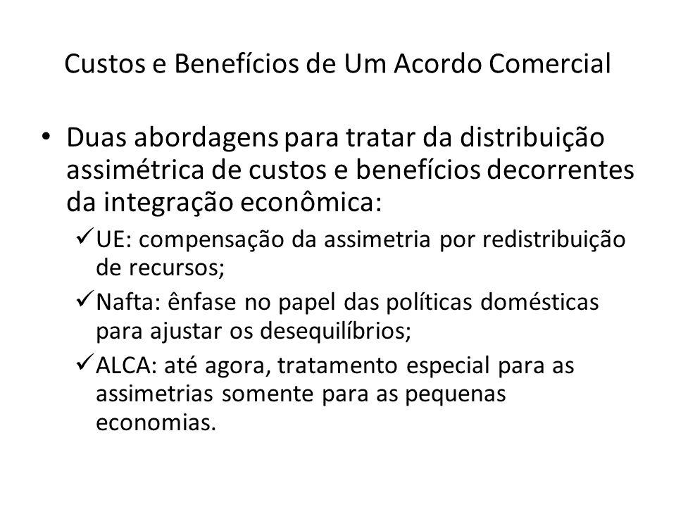 Mercosul e a União Européia Mercosul e UE: um acordo de comercial inter- regional; Fato: Para Mercosul, UE é um parceiro comercial muito grande – em muitos casos, mais importante do que os USA – e uma importante fonte de IDE para a região.