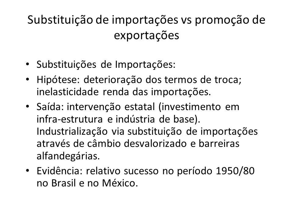 Substituição de importações vs promoção de exportações Substituições de Importações: Hipótese: deterioração dos termos de troca; inelasticidade renda das importações.