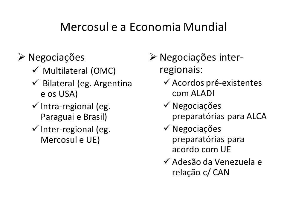 Mercosul e a Economia Mundial Negociações Multilateral (OMC) Bilateral (eg.