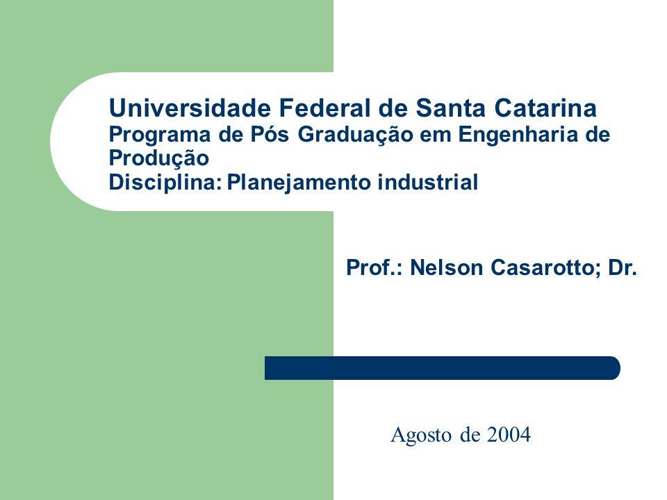 Universidade Federal de Santa Catarina Programa de Pós Graduação em Engenharia de Produção Disciplina: Planejamento industrial Agosto de 2004 Prof.: N