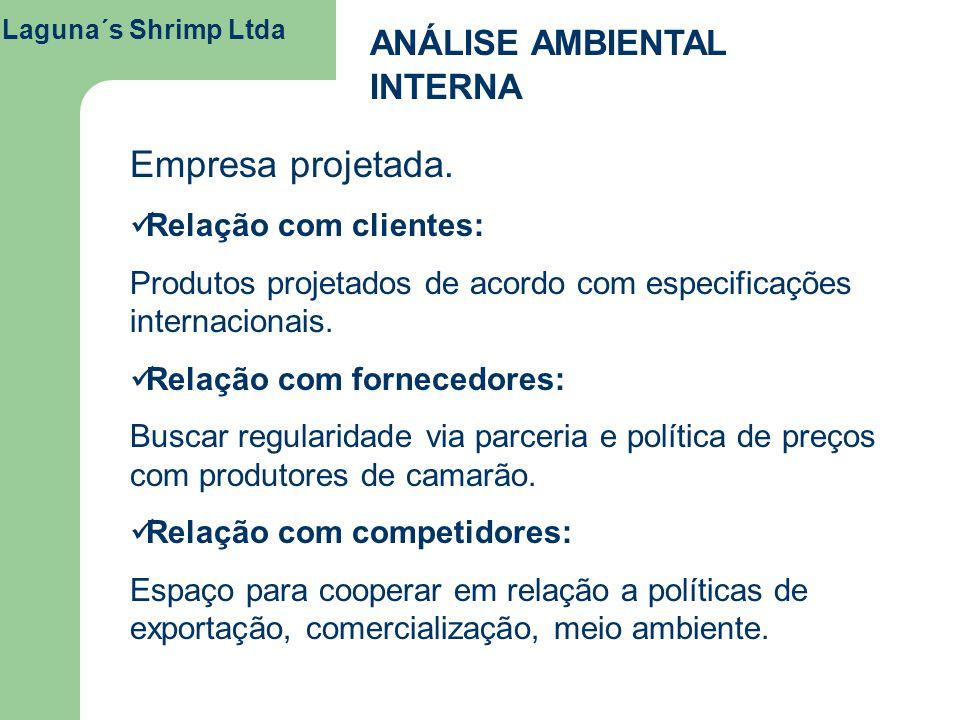 Laguna´s Shrimp Ltda ANÁLISE AMBIENTAL INTERNA Empresa projetada. Relação com clientes: Produtos projetados de acordo com especificações internacionai
