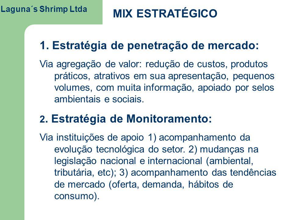 Laguna´s Shrimp Ltda MIX ESTRATÉGICO 1. Estratégia de penetração de mercado: Via agregação de valor: redução de custos, produtos práticos, atrativos e