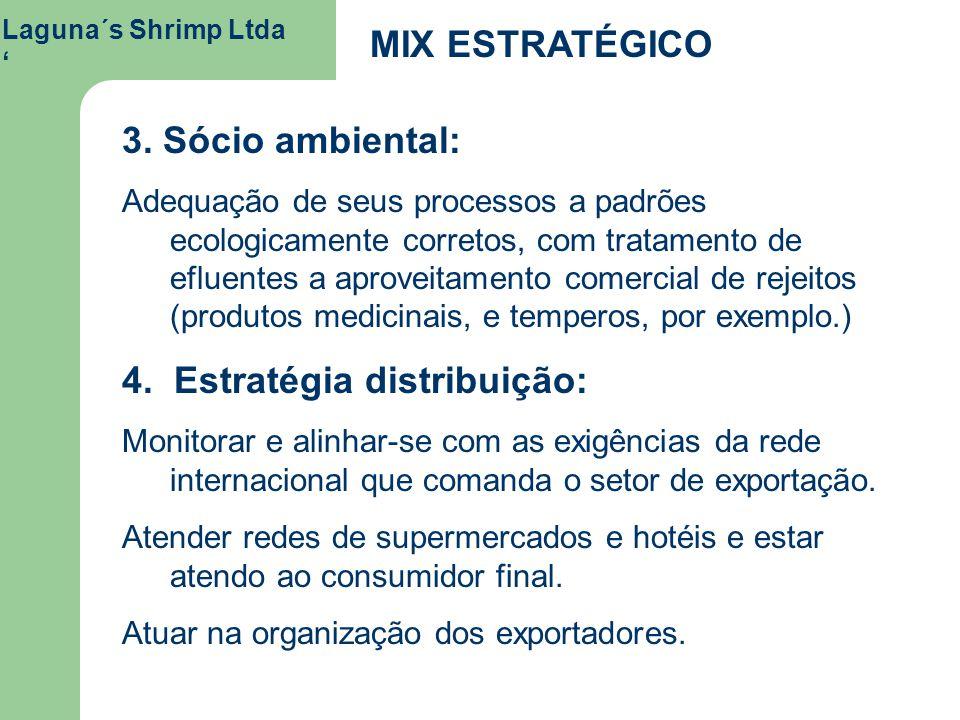 Laguna´s Shrimp Ltda MIX ESTRATÉGICO 3. Sócio ambiental: Adequação de seus processos a padrões ecologicamente corretos, com tratamento de efluentes a