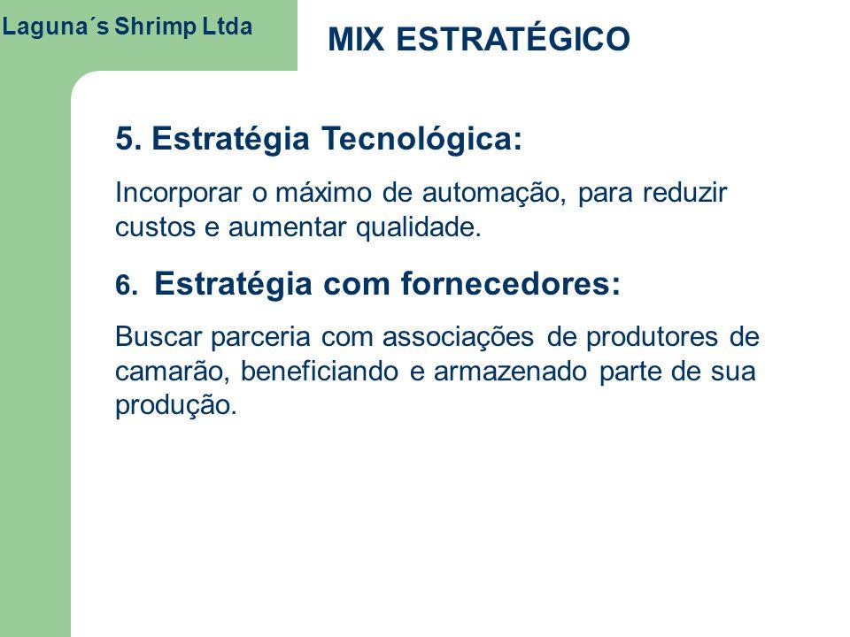 Laguna´s Shrimp Ltda MIX ESTRATÉGICO 5. Estratégia Tecnológica: Incorporar o máximo de automação, para reduzir custos e aumentar qualidade. 6. Estraté