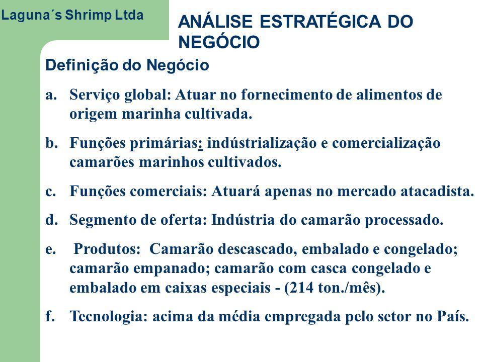 Laguna´s Shrimp Ltda ANÁLISE ESTRATÉGICA DO NEGÓCIO Definição do Negócio a. a.Serviço global: Atuar no fornecimento de alimentos de origem marinha cul