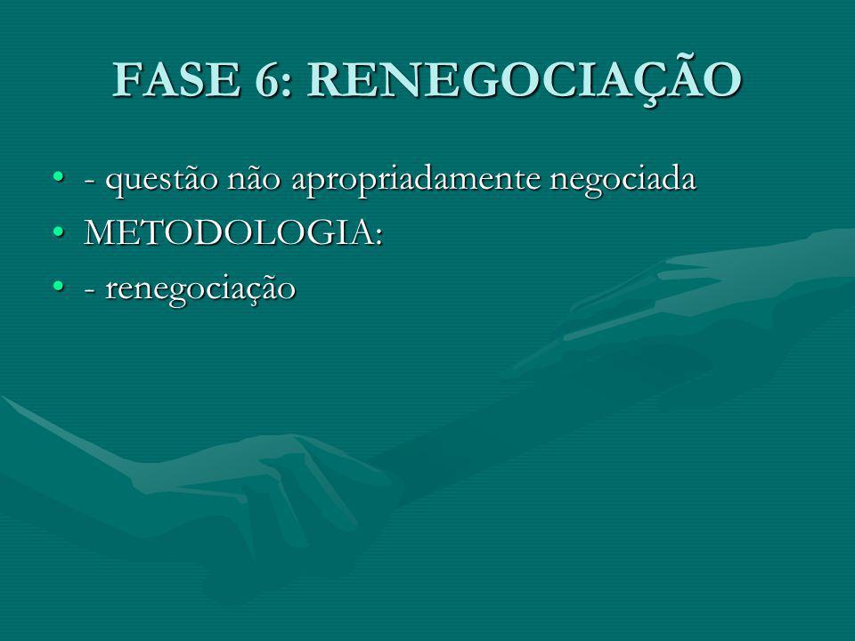 FASE 6: RENEGOCIAÇÃO - questão não apropriadamente negociada- questão não apropriadamente negociada METODOLOGIA:METODOLOGIA: - renegociação- renegociação